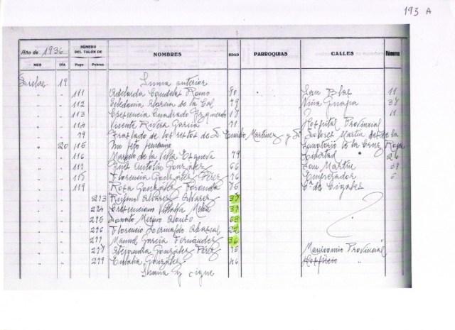 (Documento: Detalle información Libro1 y 2)